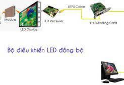 Bộ điều khiển màn hình LED là gì ?!