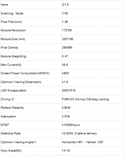 Module led Q1.8 Qiangli pro indoor