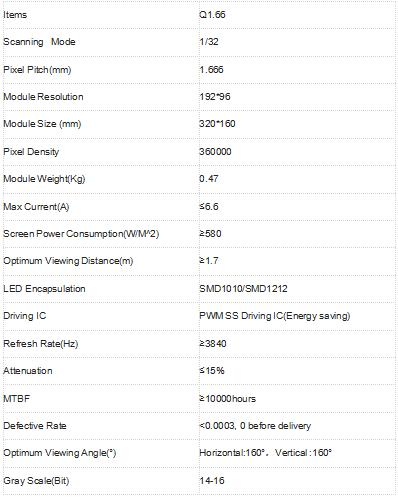 Module Led Qiangli Q1.66 pro